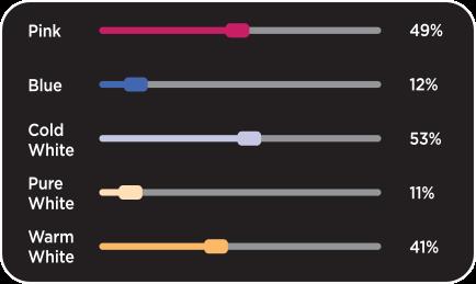 fluval-led-light-color-channel